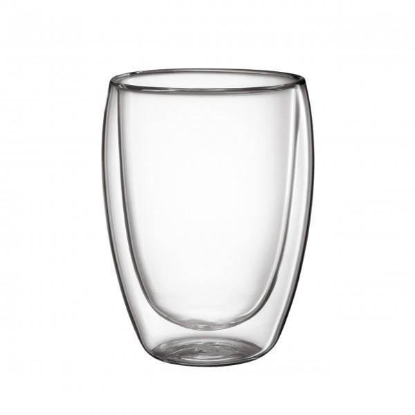 Doppelwandiges Borosilikatglas