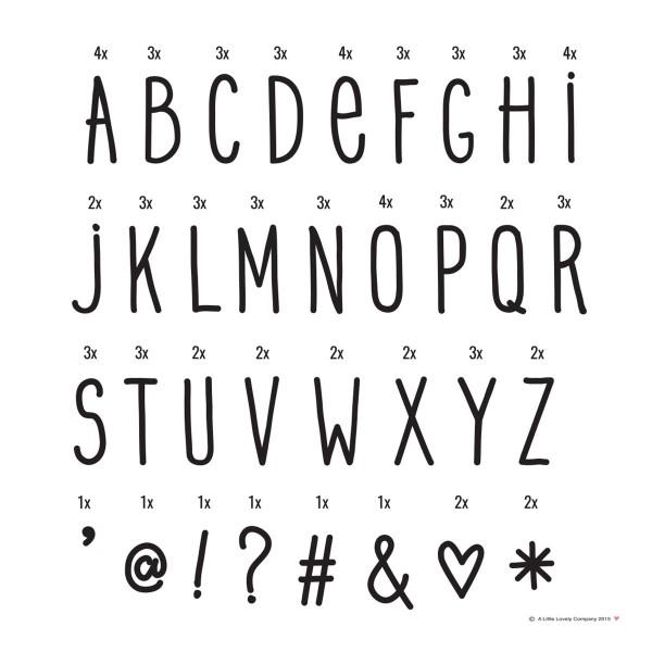 Handschriftbuchstaben für die Lichtbox